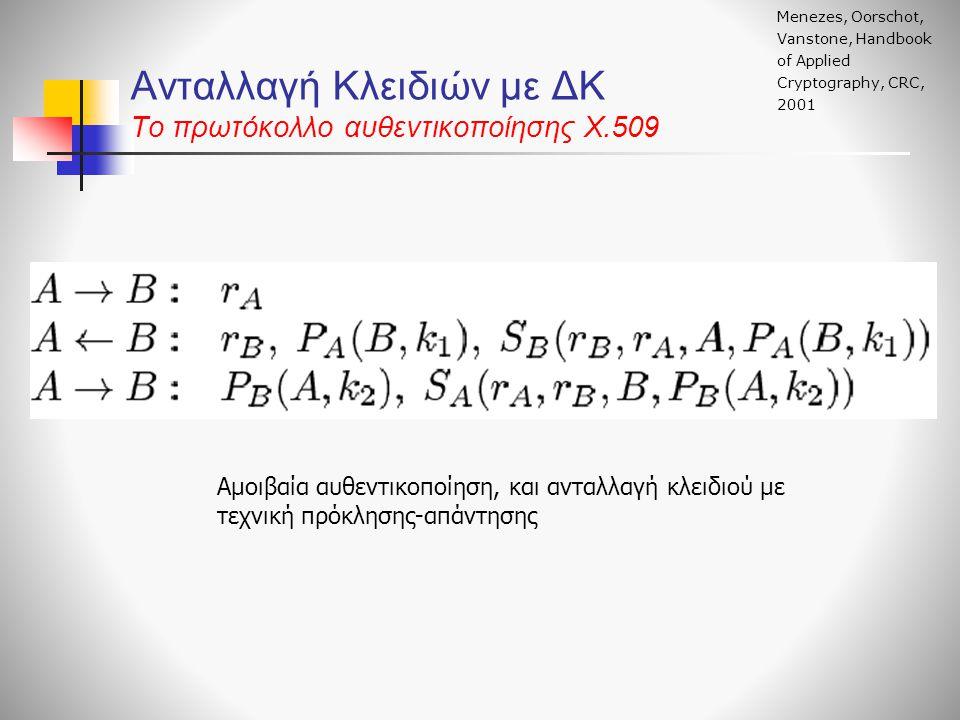 Ανταλλαγή Κλειδιών με ΔΚ Το πρωτόκολλο αυθεντικοποίησης X.509 Menezes, Oorschot, Vanstone, Handbook of Applied Cryptography, CRC, 2001 Αμοιβαία αυθεντικοποίηση, και ανταλλαγή κλειδιού με τεχνική πρόκλησης-απάντησης