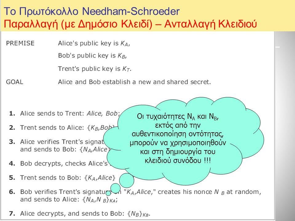 Οι τυχαιότητες Ν Α και N B, εκτός από την αυθεντικοποίηση οντότητας, μπορούν να χρησιμοποιηθούν και στη δημιουργία του κλειδιού συνόδου !!!