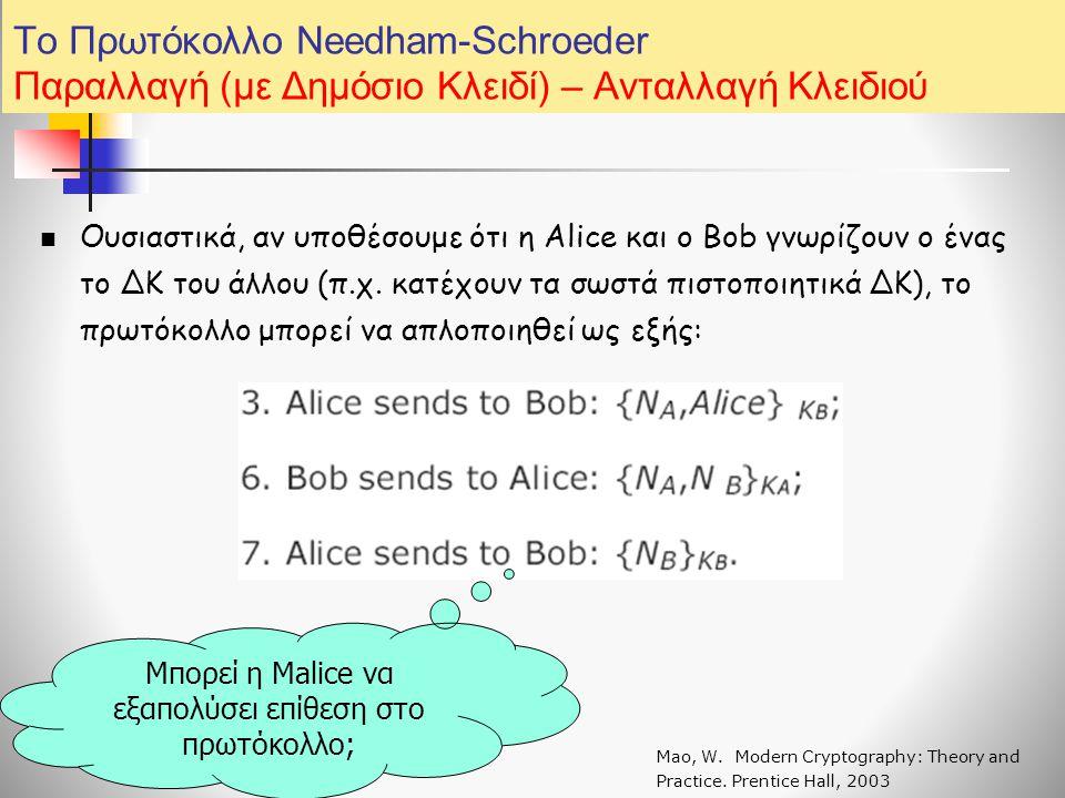 Ουσιαστικά, αν υποθέσουμε ότι η Alice και ο Bob γνωρίζουν ο ένας το ΔΚ του άλλου (π.χ. κατέχουν τα σωστά πιστοποιητικά ΔΚ), το πρωτόκολλο μπορεί να απ