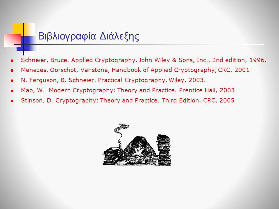 Βιβλιογραφία Διάλεξης Schneier, Bruce. Applied Cryptography. John Wiley & Sons, Inc., 2nd edition, 1996. Menezes, Oorschot, Vanstone, Handbook of Appl