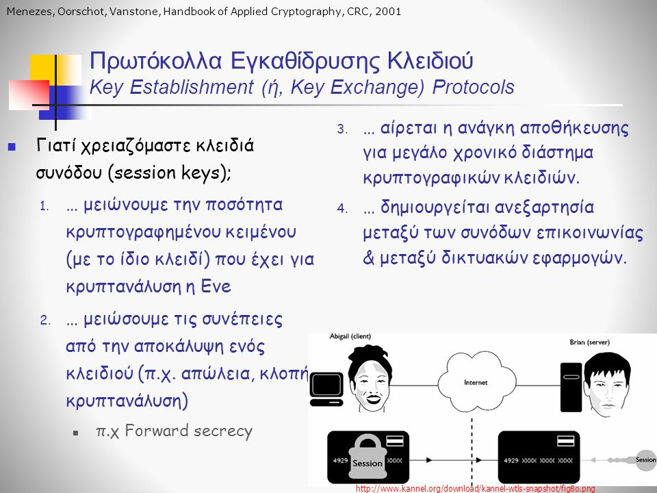 Πρωτόκολλα Εγκαθίδρυσης Κλειδιού Key Establishment (ή, Key Exchange) Protocols Menezes, Oorschot, Vanstone, Handbook of Applied Cryptography, CRC, 2001 3.