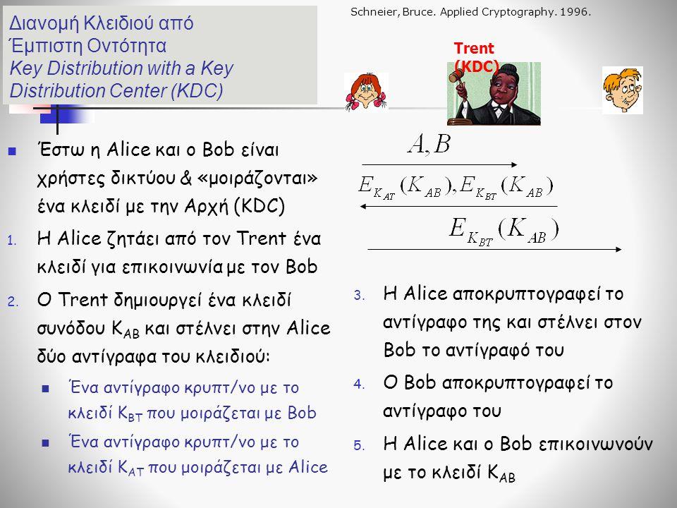 Διανομή Κλειδιού από Έμπιστη Οντότητα Key Distribution with a Key Distribution Center (KDC) Schneier, Bruce. Applied Cryptography. 1996. Έστω η Alice