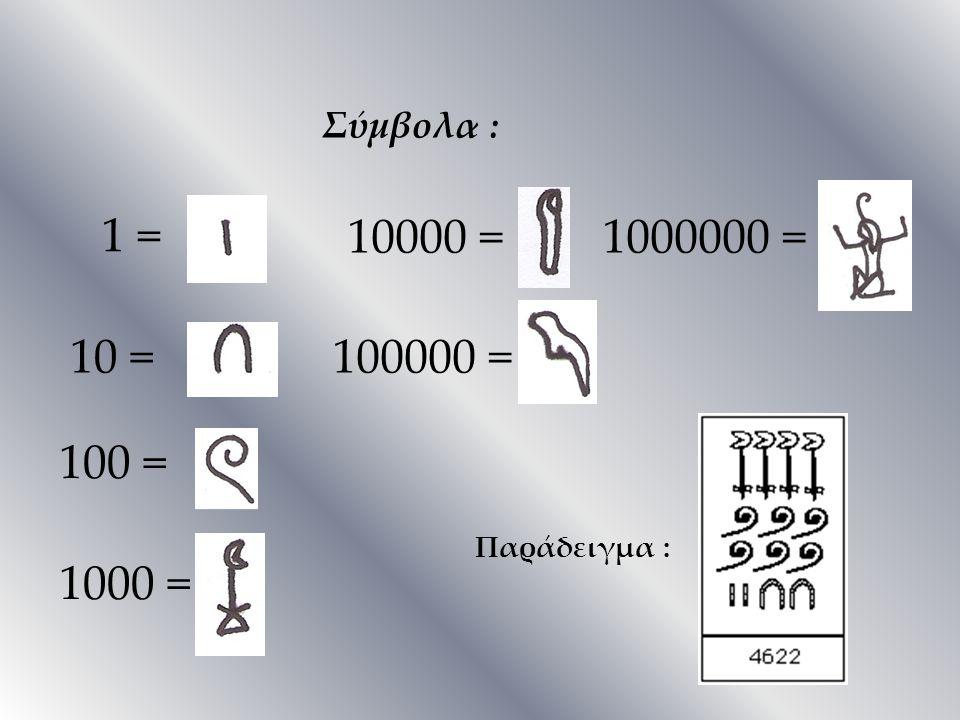 1 = Σύμβολα : 10 = 100 = 1000 = 10000 = 100000 = 1000000 = Παράδειγμα :