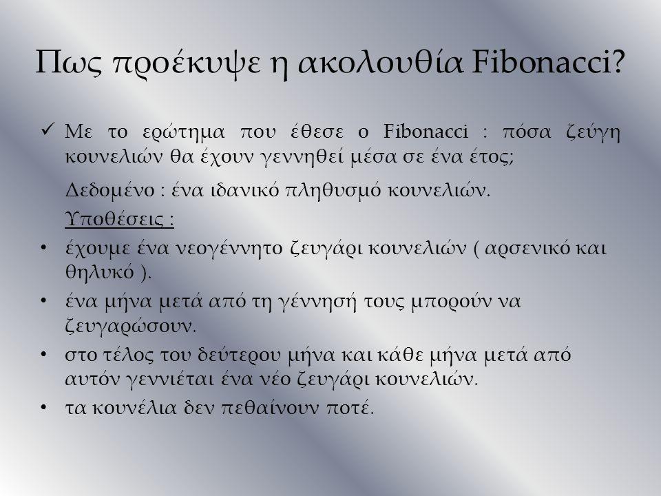 Πως προέκυψε η ακολουθία Fibonacci? Με το ερώτημα που έθεσε ο Fibonacci : πόσα ζεύγη κουνελιών θα έχουν γεννηθεί μέσα σε ένα έτος; Δεδομένο : ένα ιδαν