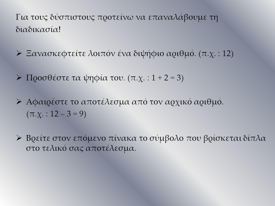 Για τους δύσπιστους προτείνω να επαναλάβουμε τη διαδικασία!  Ξανασκεφτείτε λοιπόν ένα διψήφιο αριθμό. (π.χ. : 12)  Προσθέστε τα ψηφία του. (π.χ. : 1