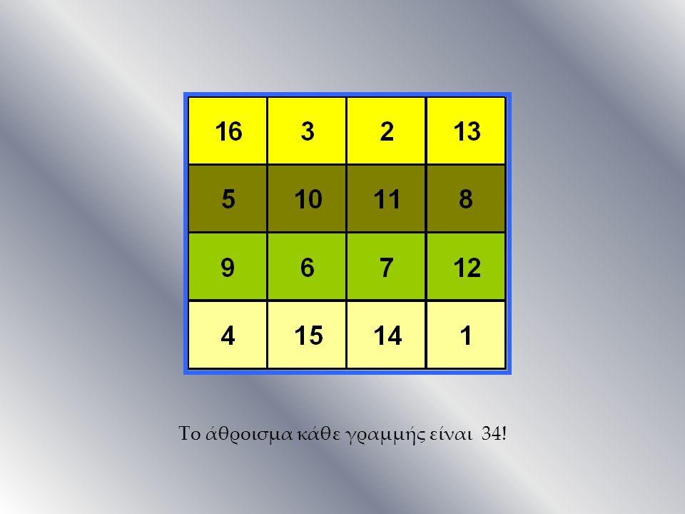 Το άθροισμα κάθε γραμμής είναι 34!