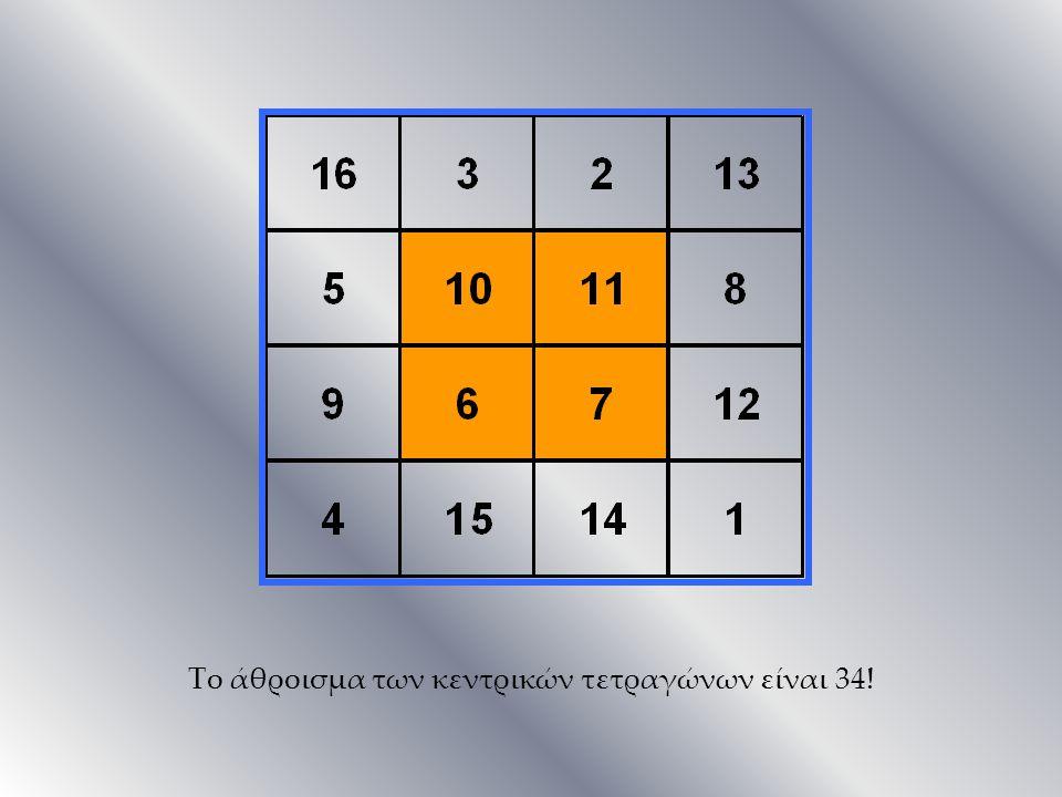 Το άθροισμα των κεντρικών τετραγώνων είναι 34!