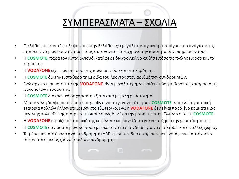 ΣΥΜΠΕΡΑΣΜΑΤΑ – ΣΧΟΛΙΑ Ο κλάδος της κινητής τηλεφωνίας στην Ελλάδα έχει μεγάλο ανταγωνισμό, πράγμα που ανάγκασε τις εταιρείες να μειώσουν τις τιμές τους αυξάνοντας ταυτόχρονα την ποιότητα των υπηρεσιών τους.