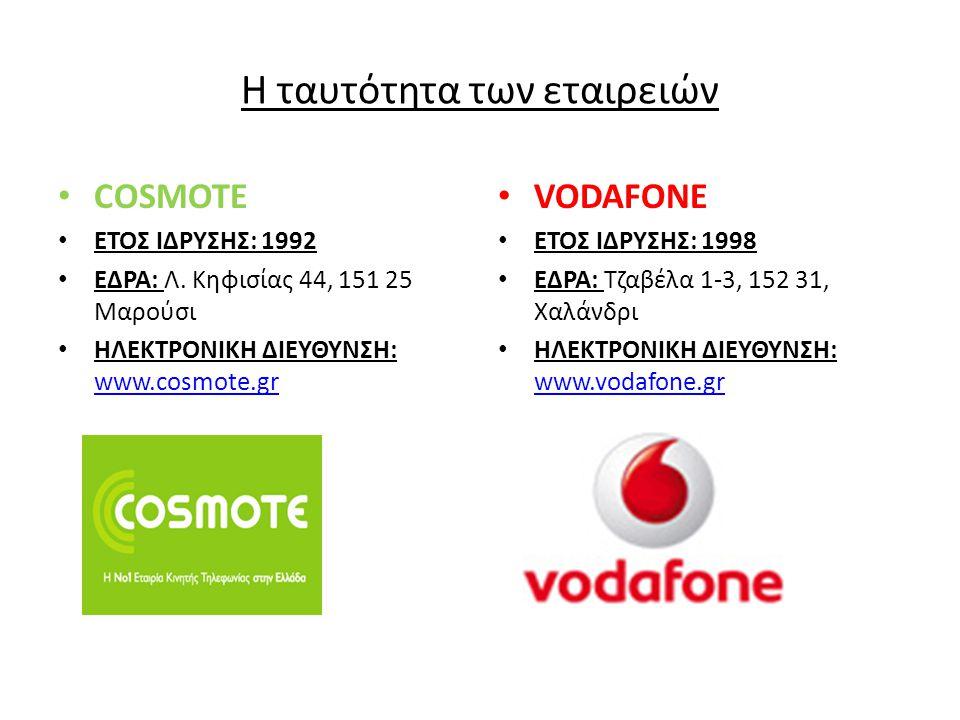Η ταυτότητα των εταιρειών COSMOTE ΕΤΟΣ ΙΔΡΥΣΗΣ: 1992 ΕΔΡΑ: Λ.