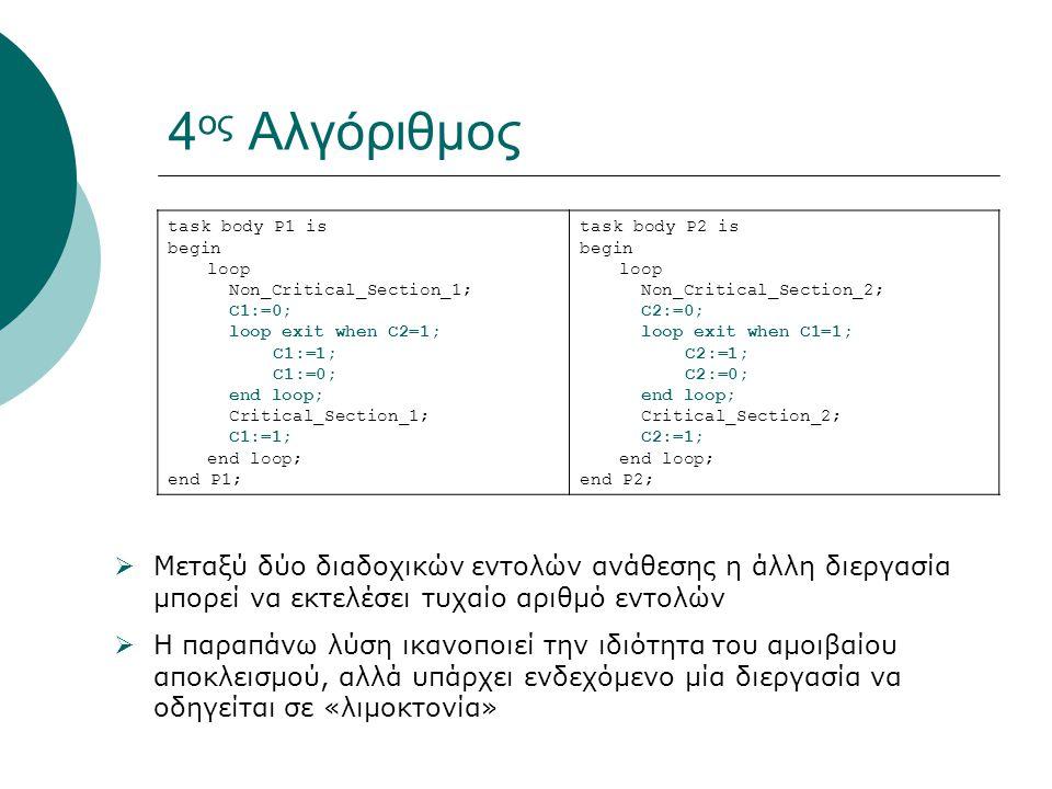 4 ος Αλγόριθμος task body P1 is begin loop Non_Critical_Section_1; C1:=0; loop exit when C2=1; C1:=1; C1:=0; end loop; Critical_Section_1; C1:=1; end