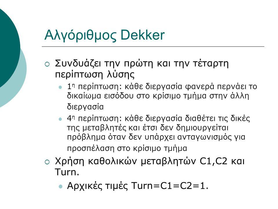 Αλγόριθμος Dekker  Συνδυάζει την πρώτη και την τέταρτη περίπτωση λύσης 1 η περίπτωση: κάθε διεργασία φανερά περνάει το δικαίωμα εισόδου στο κρίσιμο τ