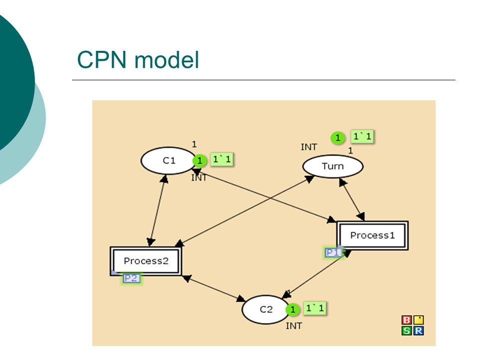 CPN model
