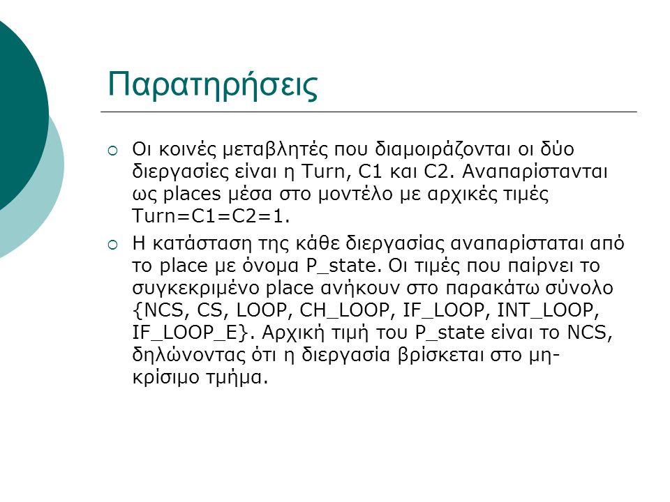 Παρατηρήσεις  Οι κοινές μεταβλητές που διαμοιράζονται οι δύο διεργασίες είναι η Turn, C1 και C2. Αναπαρίστανται ως places μέσα στο μοντέλο με αρχικές