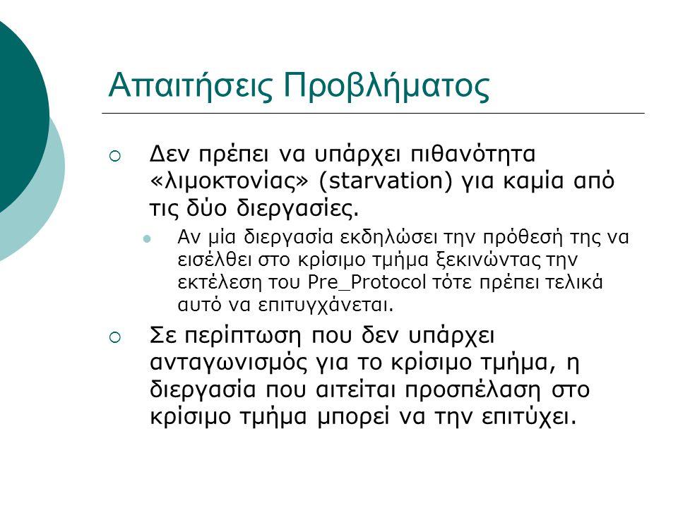 Απαιτήσεις Προβλήματος  Δεν πρέπει να υπάρχει πιθανότητα «λιμοκτονίας» (starvation) για καμία από τις δύο διεργασίες.