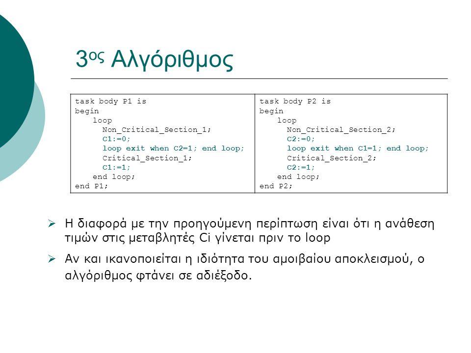 3 ος Αλγόριθμος task body P1 is begin loop Non_Critical_Section_1; C1:=0; loop exit when C2=1; end loop; Critical_Section_1; C1:=1; end loop; end P1; task body P2 is begin loop Non_Critical_Section_2; C2:=0; loop exit when C1=1; end loop; Critical_Section_2; C2:=1; end loop; end P2;  Η διαφορά με την προηγούμενη περίπτωση είναι ότι η ανάθεση τιμών στις μεταβλητές Ci γίνεται πριν το loop  Αν και ικανοποιείται η ιδιότητα του αμοιβαίου αποκλεισμού, ο αλγόριθμος φτάνει σε αδιέξοδο.