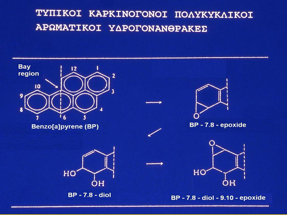 Καρκίνος του δέρματος Πολυκυκλικοί αρωματικοί υδρογονάνθρακες (πίσσα, αιθάλη, πετρέλειο, ορυκτέλαια), που περιέχουν διβενζο- ανθρακένιο και βενζοπυρένιο.