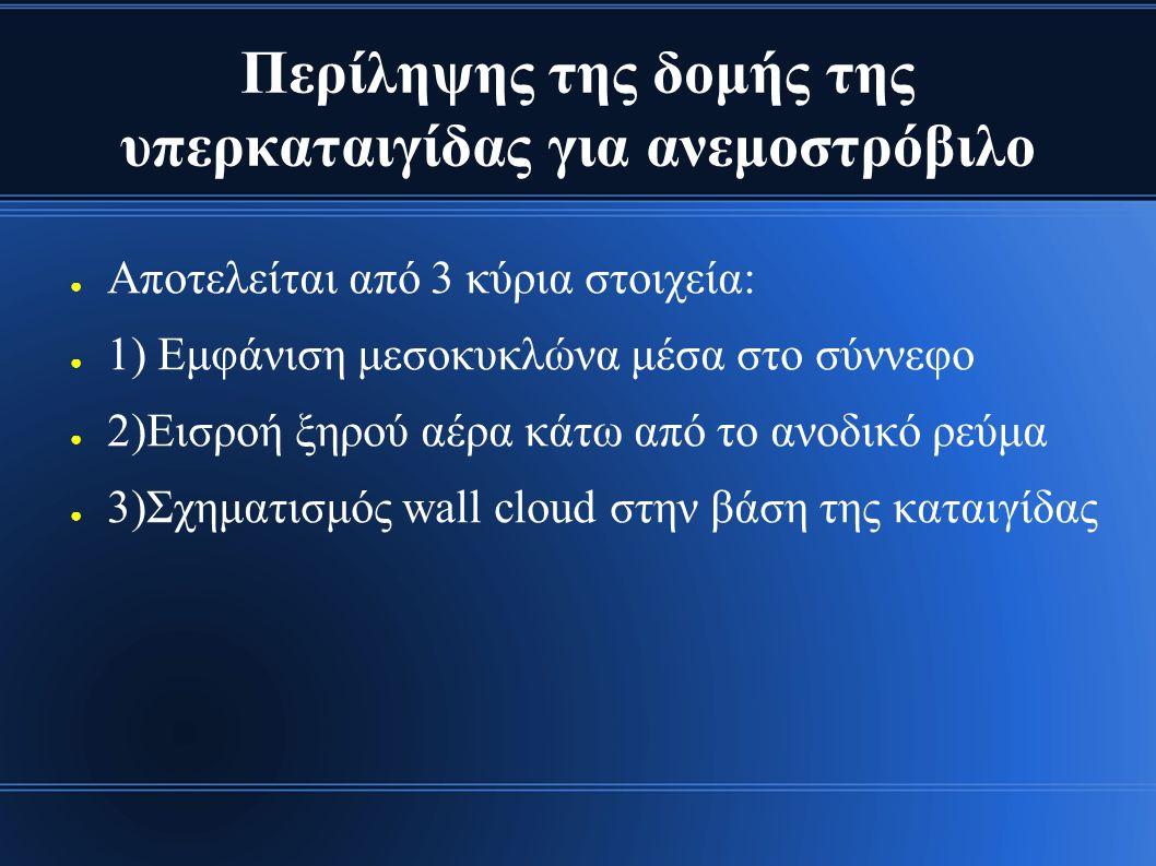 Περίληψης της δομής της υπερκαταιγίδας για ανεμοστρόβιλο ● Αποτελείται από 3 κύρια στοιχεία: ● 1) Εμφάνιση μεσοκυκλώνα μέσα στο σύννεφο ● 2)Εισροή ξηρ