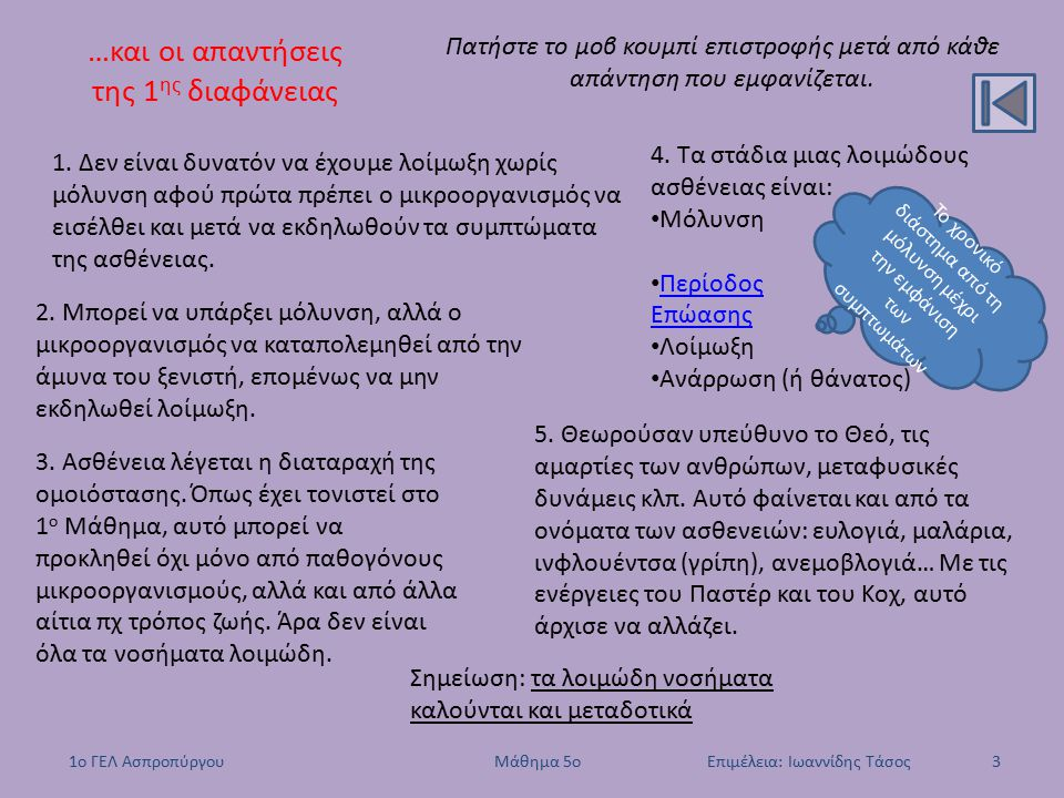 1ο ΓΕΛ Ασπροπύργου Μάθημα 5ο Επιμέλεια: Ιωαννίδης Τάσος3 …και οι απαντήσεις της 1 ης διαφάνειας Πατήστε το μοβ κουμπί επιστροφής μετά από κάθε απάντησ