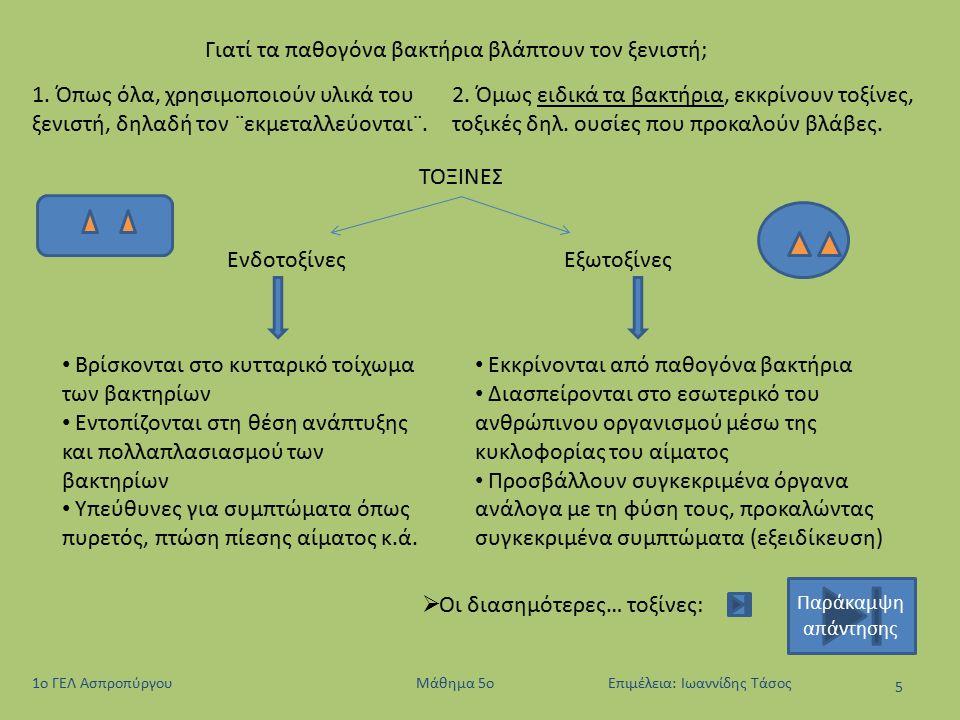 1ο ΓΕΛ Ασπροπύργου Μάθημα 5ο Επιμέλεια: Ιωαννίδης Τάσος 5 Γιατί τα παθογόνα βακτήρια βλάπτουν τον ξενιστή; 1. Όπως όλα, χρησιμοποιούν υλικά του ξενιστ