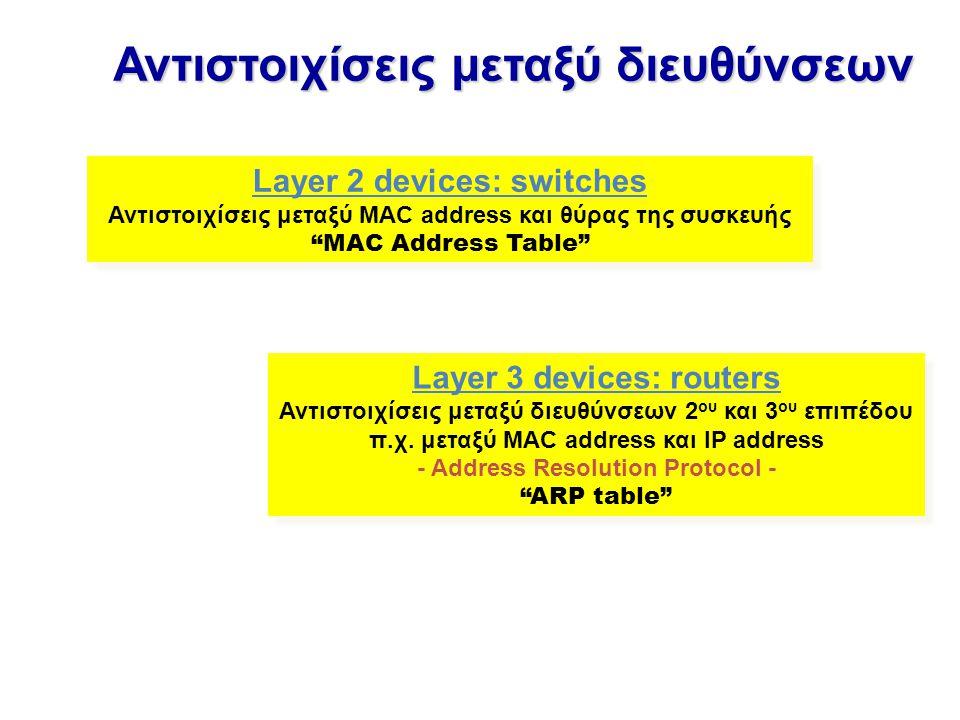 Αντιστοιχίσεις μεταξύ διευθύνσεων Layer 2 devices: switches Αντιστοιχίσεις μεταξύ MAC address και θύρας της συσκευής MAC Address Table Layer 2 devices: switches Αντιστοιχίσεις μεταξύ MAC address και θύρας της συσκευής MAC Address Table Layer 3 devices: routers Αντιστοιχίσεις μεταξύ διευθύνσεων 2 ου και 3 ου επιπέδου π.χ.