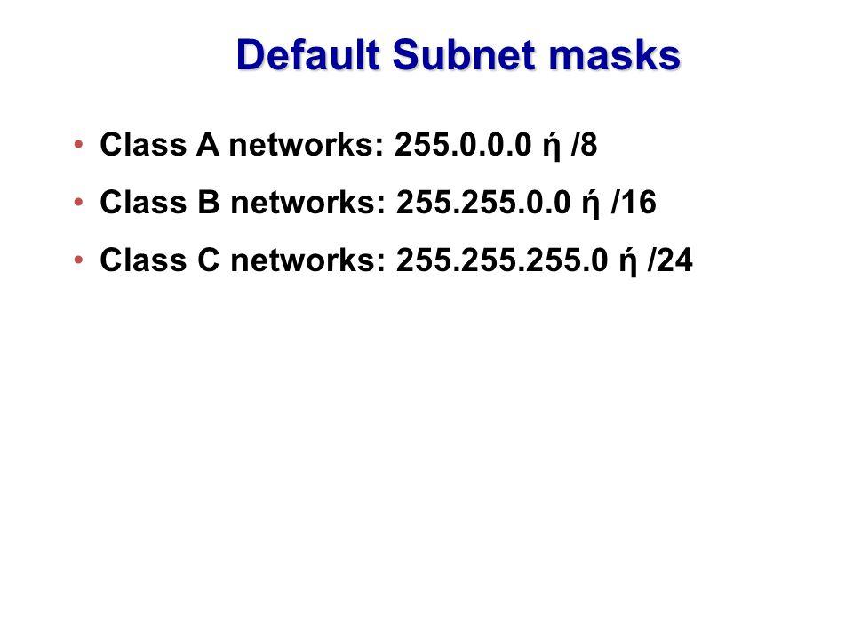 Default Subnet masks Class A networks: 255.0.0.0 ή /8 Class B networks: 255.255.0.0 ή /16 Class C networks: 255.255.255.0 ή /24