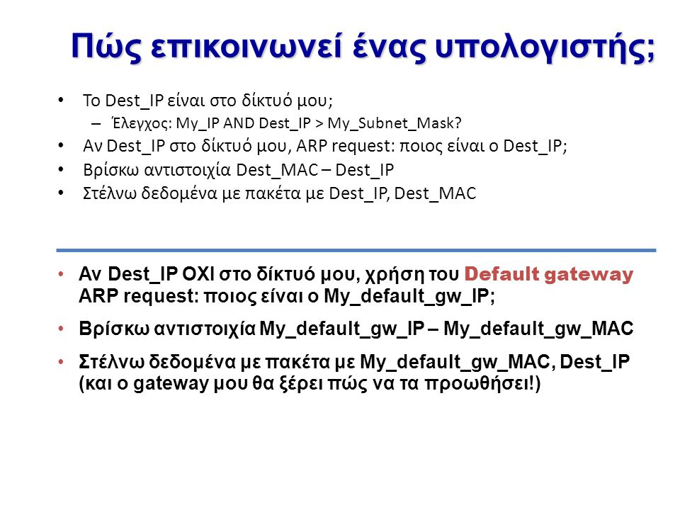 Πώς επικοινωνεί ένας υπολογιστής; Το Dest_IP είναι στο δίκτυό μου; – Έλεγχος: My_IP AND Dest_IP > My_Subnet_Mask? Αν Dest_IP στο δίκτυό μου, ARP reque