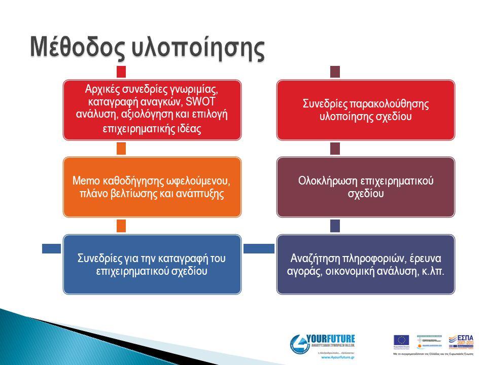 Αρχικές συνεδρίες γνωριμίας, καταγραφή αναγκών, SWOT ανάλυση, αξιολόγηση και επιλογή επιχειρηματικής ιδέας Memo καθοδήγησης ωφελούμενου, πλάνο βελτίωσ