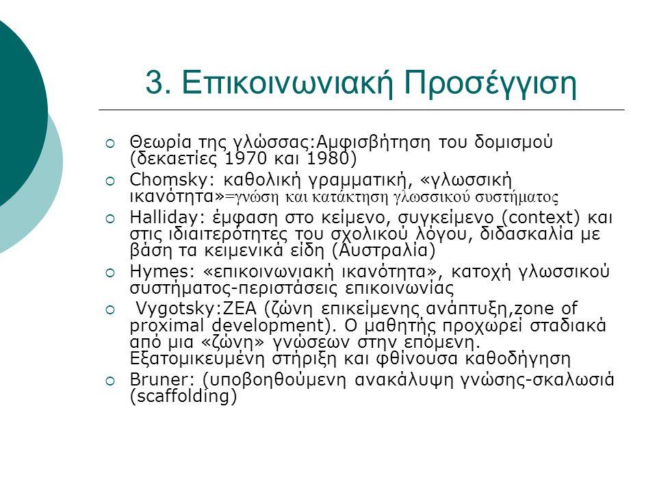 3. Επικοινωνιακή Προσέγγιση  Θεωρία της γλώσσας:Αμφισβήτηση του δομισμού (δεκαετίες 1970 και 1980)  Chomsky: καθολική γραμματική, «γλωσσική ικανότητ