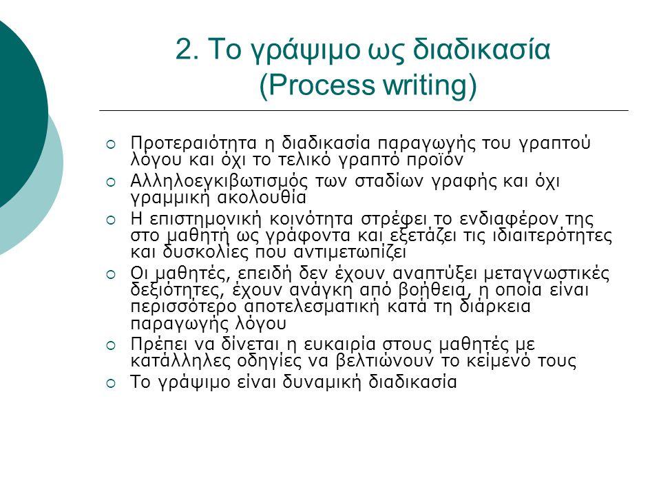 2. Το γράψιμο ως διαδικασία (Process writing)  Προτεραιότητα η διαδικασία παραγωγής του γραπτού λόγου και όχι το τελικό γραπτό προϊόν  Αλληλοεγκιβωτ