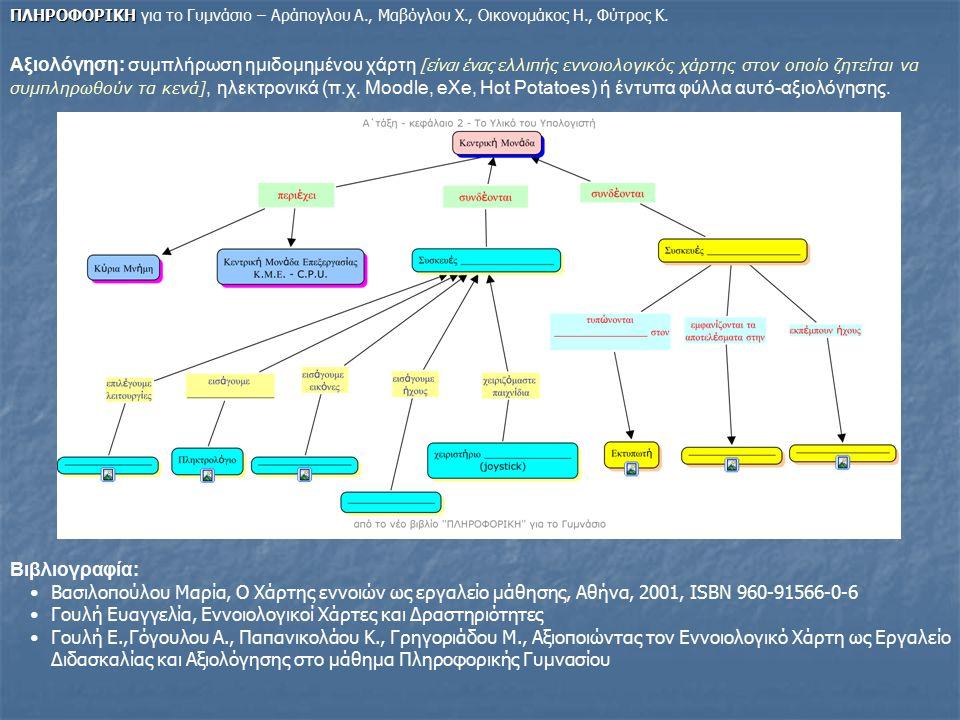 Αξιολόγηση: συμπλήρωση ημιδομημένου χάρτη [είναι ένας ελλιπής εννοιολογικός χάρτης στον οποίο ζητείται να συμπληρωθούν τα κενά], ηλεκτρονικά (π.χ. Moo