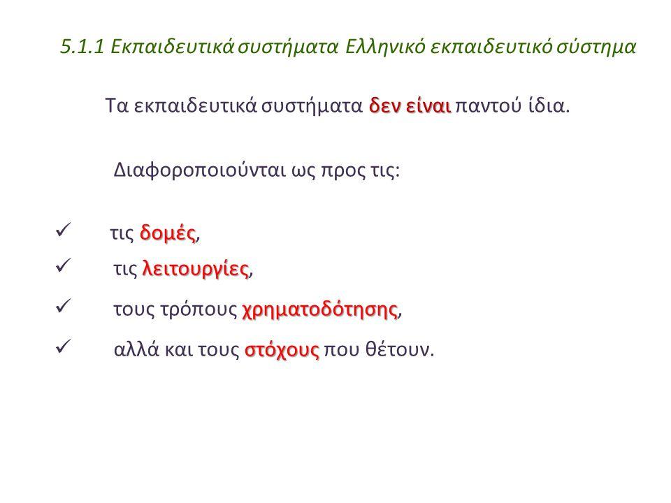 5.1.1 Εκπαιδευτικά συστήματα Ελληνικό εκπαιδευτικό σύστημα δεν είναι Τα εκπαιδευτικά συστήματα δεν είναι παντού ίδια. Διαφοροποιούνται ως προς τις: δο