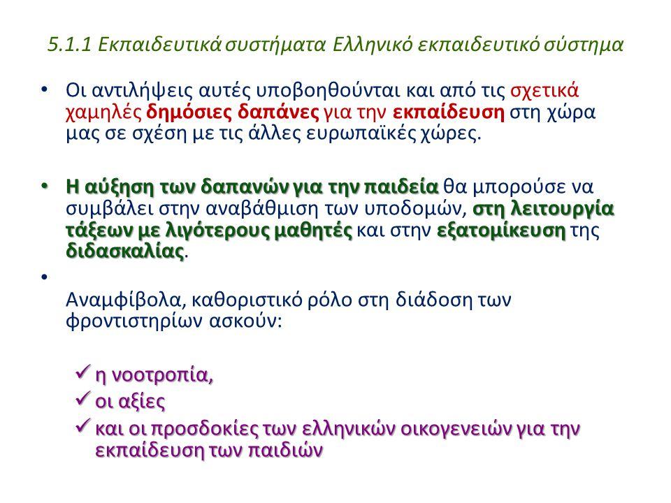5.1.1 Εκπαιδευτικά συστήματα Ελληνικό εκπαιδευτικό σύστημα Οι αντιλήψεις αυτές υποβοηθούνται και από τις σχετικά χαμηλές δημόσιες δαπάνες για την εκπα