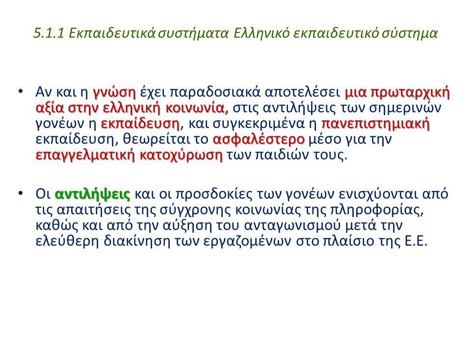 5.1.1 Εκπαιδευτικά συστήματα Ελληνικό εκπαιδευτικό σύστημα γνώσημια πρωταρχική αξία στην ελληνική κοινωνία, εκπαίδευσηπανεπιστημιακή ασφαλέστερο επαγγ
