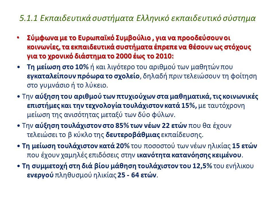 5.1.1 Εκπαιδευτικά συστήματα Ελληνικό εκπαιδευτικό σύστημα Σύμφωνα με το Ευρωπαϊκό Συμβούλιο, για να προοδεύσουν οι κοινωνίες, τα εκπαιδευτικά συστήμα