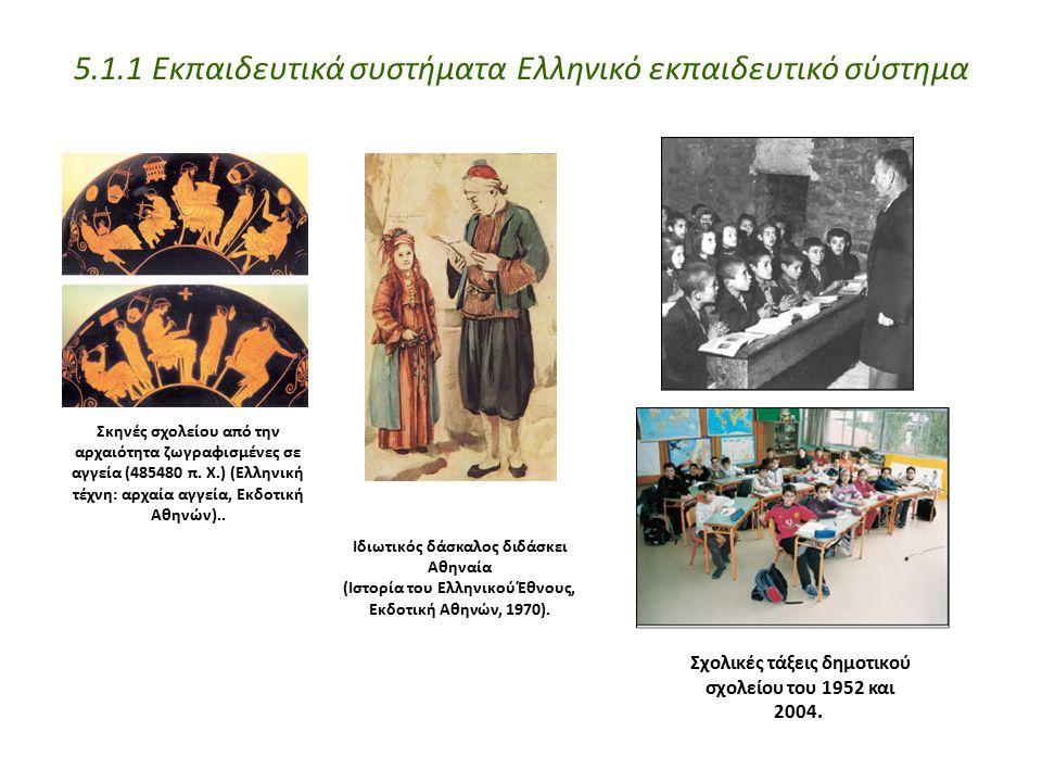 5.1.1 Εκπαιδευτικά συστήματα Ελληνικό εκπαιδευτικό σύστημα Σχολικές τάξεις δημοτικού σχολείου του 1952 και 2004. Σκηνές σχολείου από την αρχαιότητα ζω