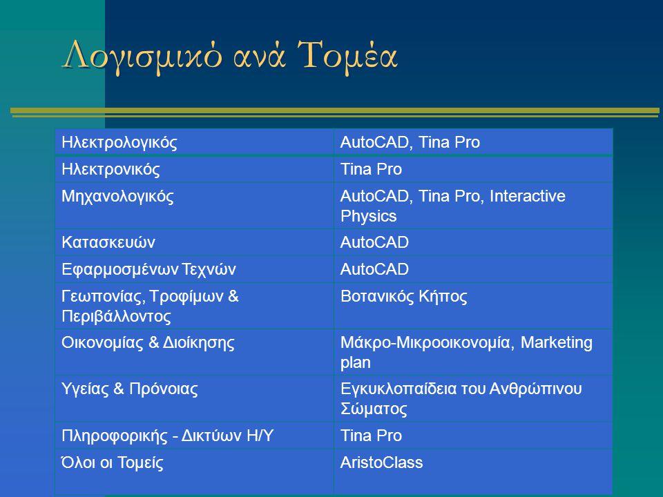 Λογισμικό ανά Τομέα ΗλεκτρολογικόςAutoCAD, Tina Pro ΗλεκτρονικόςTina Pro ΜηχανολογικόςAutoCAD, Tina Pro, Interactive Physics ΚατασκευώνAutoCAD Εφαρμοσ