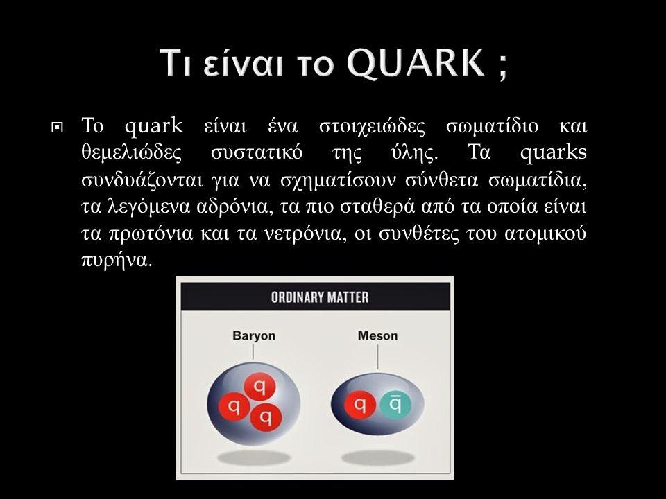  Το quark είναι ένα στοιχειώδες σωματίδιο και θεμελιώδες συστατικό της ύλης. Τα quarks συνδυάζονται για να σχηματίσουν σύνθετα σωματίδια, τα λεγόμενα