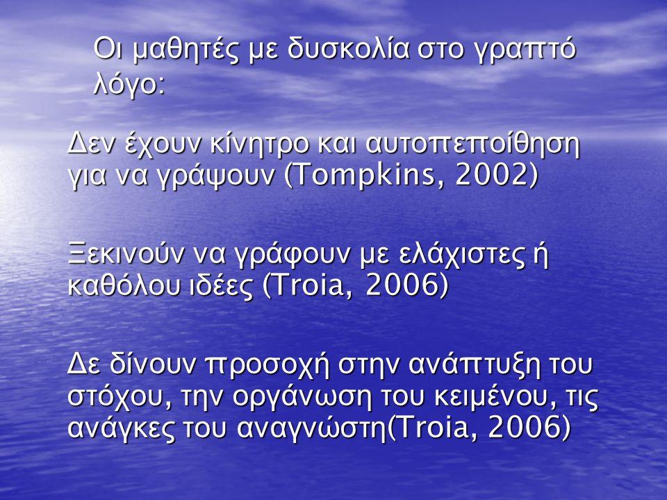 Οι μαθητές με δυσκολία στο γρα π τό λόγο : Δεν έχουν κίνητρο και αυτο π ε π οίθηση για να γράψουν (Tompkins, 2002) Ξεκινούν να γράφουν με ελάχιστες ή καθόλου ιδέες (Troia, 2006) Δε δίνουν π ροσοχή στην ανά π τυξη του στόχου, την οργάνωση του κειμένου, τις ανάγκες του αναγνώστη (Troia, 2006)