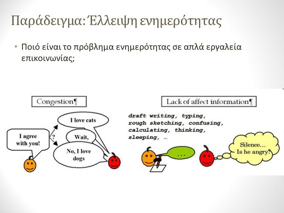 Παράδειγμα: Έλλειψη ενημερότητας Ποιό είναι το πρόβλημα ενημερότητας σε απλά εργαλεία επικοινωνίας;