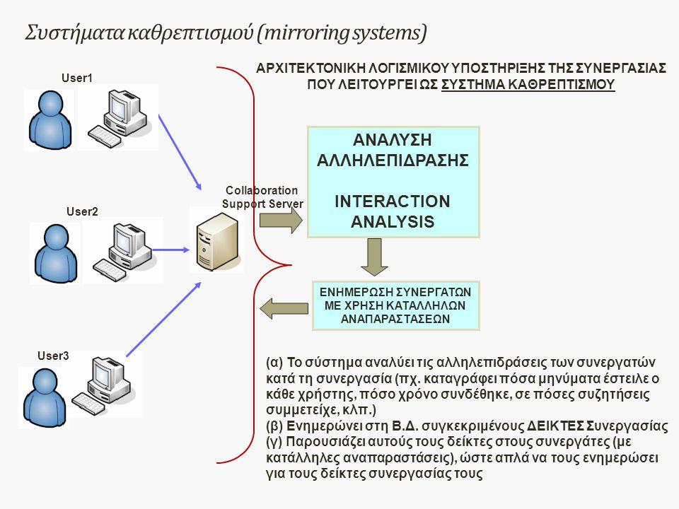 Collaboration Support Server Συστήματα καθρεπτισμού (mirroring systems) User1 User2 User3 ΑΡΧΙΤΕΚΤΟΝΙΚΗ ΛΟΓΙΣΜΙΚΟΥ ΥΠΟΣΤΗΡΙΞΗΣ ΤΗΣ ΣΥΝΕΡΓΑΣΙΑΣ ΠΟΥ ΛΕΙΤΟΥΡΓΕΙ ΩΣ ΣΥΣΤΗΜΑ ΚΑΘΡΕΠΤΙΣΜΟΥ ΑΝΑΛΥΣΗ ΑΛΛΗΛΕΠΙΔΡΑΣΗΣ INTERACTION ANALYSIS ΕΝΗΜΕΡΩΣΗ ΣΥΝΕΡΓΑΤΩΝ ΜΕ ΧΡΗΣΗ ΚΑΤΑΛΛΗΛΩΝ ΑΝΑΠΑΡΑΣΤΑΣΕΩΝ (α) Το σύστημα αναλύει τις αλληλεπιδράσεις των συνεργατών κατά τη συνεργασία (πχ.
