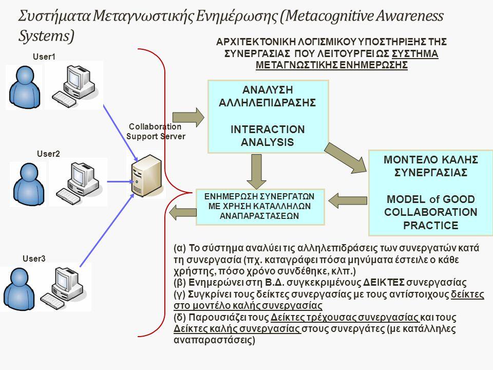 Collaboration Support Server Συστήματα Μεταγνωστικής Ενημέρωσης (Metacognitive Awareness Systems) User1 User2 User3 ΑΡΧΙΤΕΚΤΟΝΙΚΗ ΛΟΓΙΣΜΙΚΟΥ ΥΠΟΣΤΗΡΙΞΗΣ ΤΗΣ ΣΥΝΕΡΓΑΣΙΑΣ ΠΟΥ ΛΕΙΤΟΥΡΓΕΙ ΩΣ ΣΥΣΤΗΜΑ ΜΕΤΑΓΝΩΣΤΙΚΗΣ ΕΝΗΜΕΡΩΣΗΣ ΑΝΑΛΥΣΗ ΑΛΛΗΛΕΠΙΔΡΑΣΗΣ INTERACTION ANALYSIS ΕΝΗΜΕΡΩΣΗ ΣΥΝΕΡΓΑΤΩΝ ΜΕ ΧΡΗΣΗ ΚΑΤΑΛΛΗΛΩΝ ΑΝΑΠΑΡΑΣΤΑΣΕΩΝ (α) Το σύστημα αναλύει τις αλληλεπιδράσεις των συνεργατών κατά τη συνεργασία (πχ.