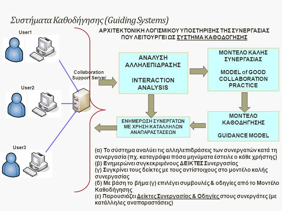 Collaboration Support Server Συστήματα Καθοδήγησης (Guiding Systems) User1 User2 User3 ΑΡΧΙΤΕΚΤΟΝΙΚΗ ΛΟΓΙΣΜΙΚΟΥ ΥΠΟΣΤΗΡΙΞΗΣ ΤΗΣ ΣΥΝΕΡΓΑΣΙΑΣ ΠΟΥ ΛΕΙΤΟΥΡΓΕΙ ΩΣ ΣΥΣΤΗΜΑ ΚΑΘΟΔΟΓΗΣΗΣ ΑΝΑΛΥΣΗ ΑΛΛΗΛΕΠΙΔΡΑΣΗΣ INTERACTION ANALYSIS ΕΝΗΜΕΡΩΣΗ ΣΥΝΕΡΓΑΤΩΝ ΜΕ ΧΡΗΣΗ ΚΑΤΑΛΛΗΛΩΝ ΑΝΑΠΑΡΑΣΤΑΣΕΩΝ (α) Το σύστημα αναλύει τις αλληλεπιδράσεις των συνεργατών κατά τη συνεργασία (πχ.