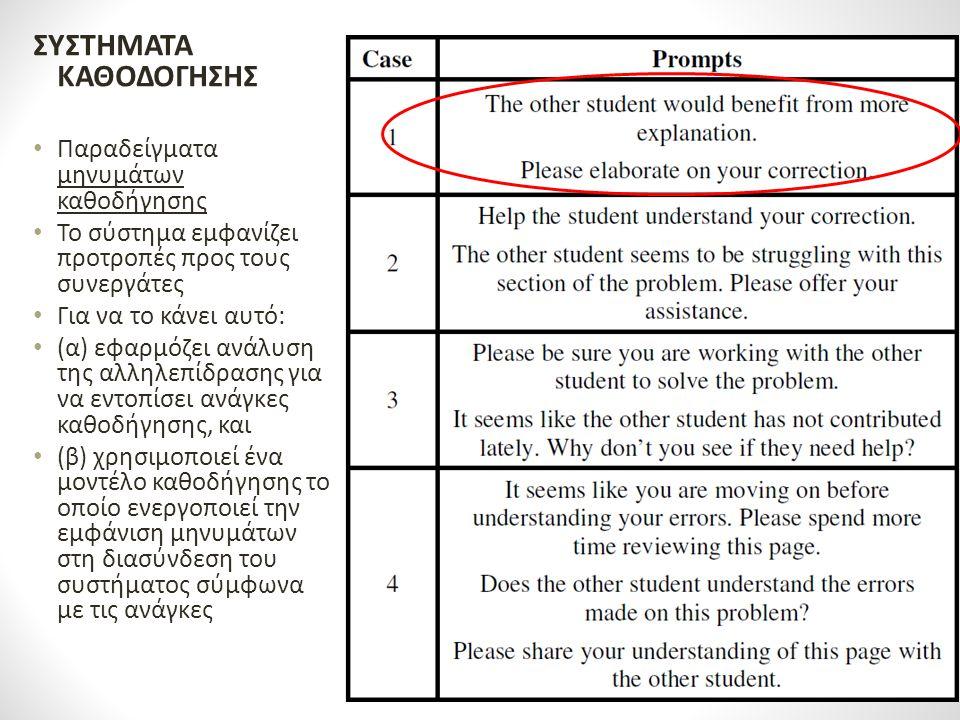 ΣΥΣΤΗΜΑΤΑ ΚΑΘΟΔΟΓΗΣΗΣ Παραδείγματα μηνυμάτων καθοδήγησης Το σύστημα εμφανίζει προτροπές προς τους συνεργάτες Για να το κάνει αυτό: (α) εφαρμόζει ανάλυση της αλληλεπίδρασης για να εντοπίσει ανάγκες καθοδήγησης, και (β) χρησιμοποιεί ένα μοντέλο καθοδήγησης το οποίο ενεργοποιεί την εμφάνιση μηνυμάτων στη διασύνδεση του συστήματος σύμφωνα με τις ανάγκες