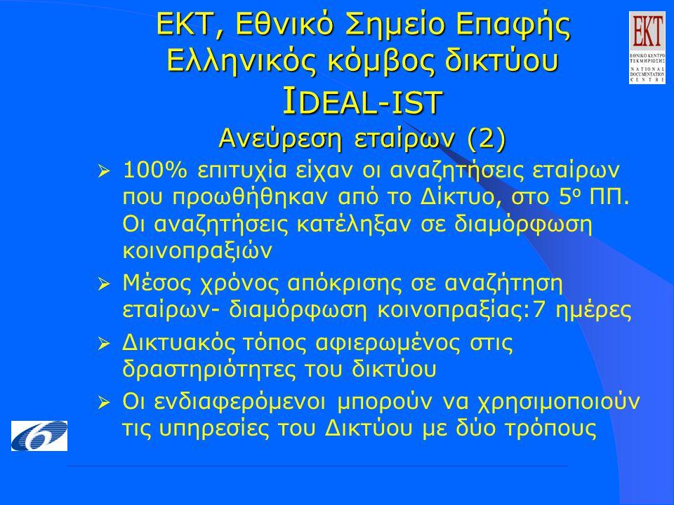 ΕΚΤ, Εθνικό Σημείο Επαφής Ελληνικός κόμβος δικτύου I DEAL-IST Ανεύρεση εταίρων (2)  100% επιτυχία είχαν οι αναζητήσεις εταίρων που προωθήθηκαν από το Δίκτυο, στο 5 ο ΠΠ.