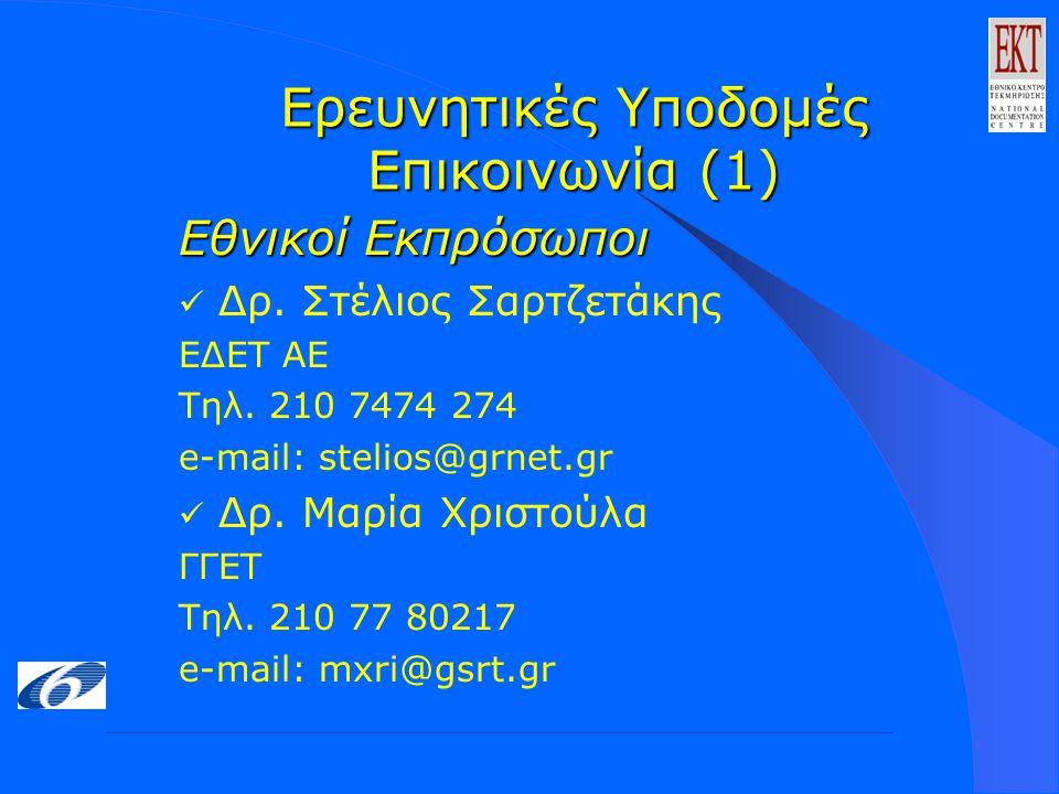 Ερευνητικές Υποδομές Επικοινωνία (1) Εθνικοί Εκπρόσωποι Δρ.