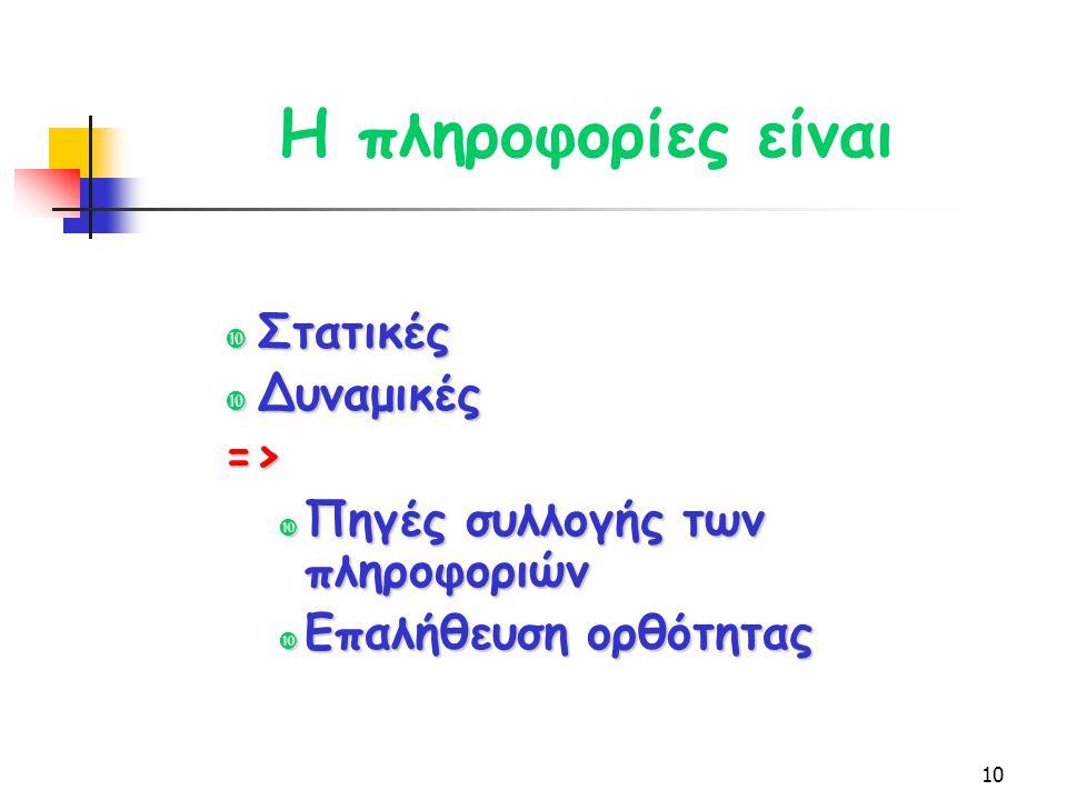 9 Επιλογή Ύφους Γλώσσaς (-ών) παρουσίασης