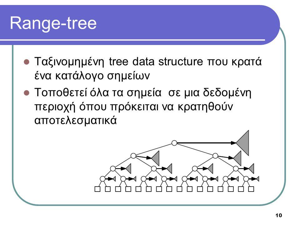 Range-tree Ταξινομημένη tree data structure που κρατά ένα κατάλογο σημείων Τοποθετεί όλα τα σημεία σε μια δεδομένη περιοχή όπου πρόκειται να κρατηθούν
