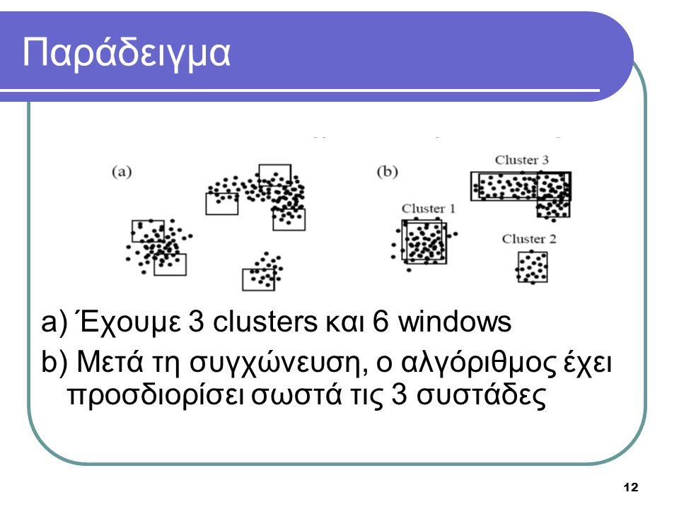 Παράδειγμα a) Έχουμε 3 clusters και 6 windows b) Μετά τη συγχώνευση, ο αλγόριθμος έχει προσδιορίσει σωστά τις 3 συστάδες 12