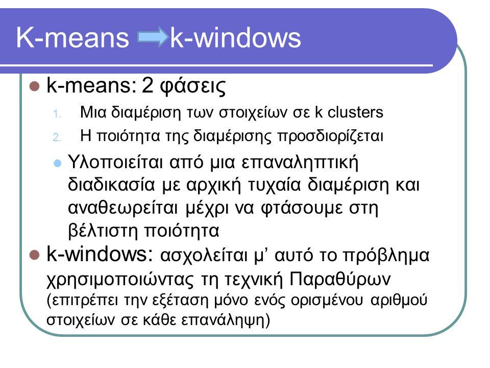 k-windows τροποποίηση του κλασσικού αλγορίθμου συσταδοποίησης k-means στόχος: καλύτερη χρονική πολυπλοκότητα μεγαλύτερη ακρίβεια στο χωρισμό των clusters Σύλληψη όλων των στοιχείων που ανήκουν σ' ένα cluster μέσα στο d-διάστατο window Κεντρική Ιδέα: χρήση ενός window για να καθοριστεί ένα cluster.