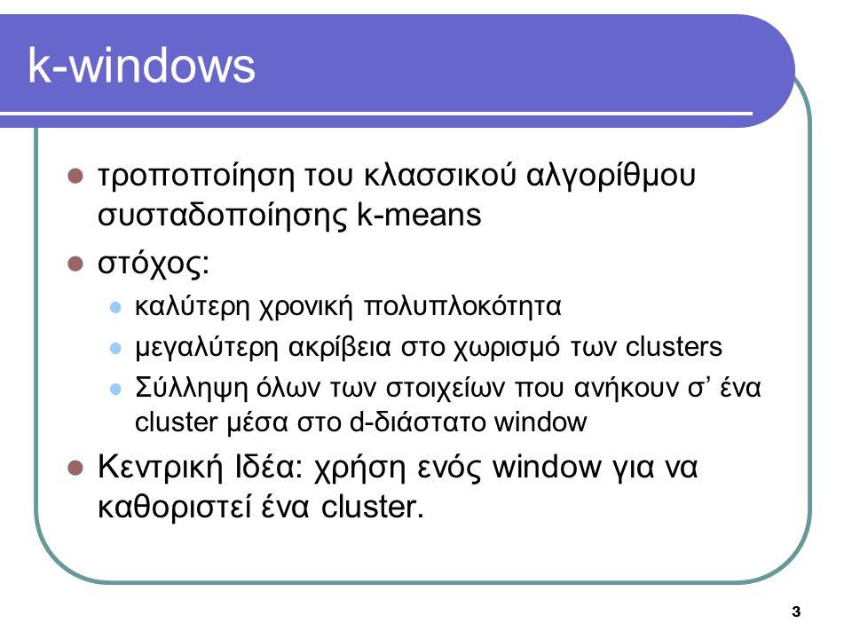 Unsupervised K-Windows (UKW) 14 Ξεκινάμε με ένα αρκετά μεγάλο αριθμό παραθύρων Συγχώνευση για να καθοριστεί αυτόματα ο αριθμός των clusters Για κάθε ζευγάρι επικαλυπτόμενων παραθύρων, υπολογίζω το ποσοστό % επικάλυψης για κάθε παράθυρο a)Μεγάλη επικάλυψη, θεωρείται ίδιο cluster, το W1 διαγράφεται.